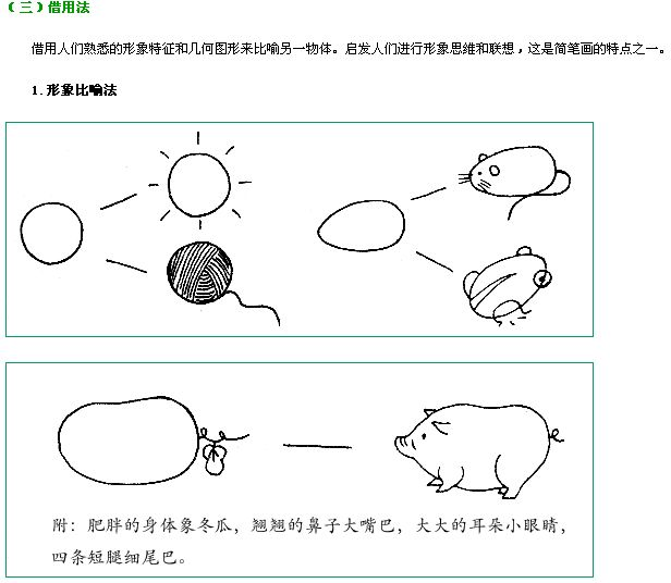 简笔画学习 - 精英教育