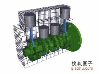 发动机 变速箱基本工作原理
