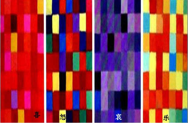 通过色彩可以表现人的情感(喜,怒,哀,乐).