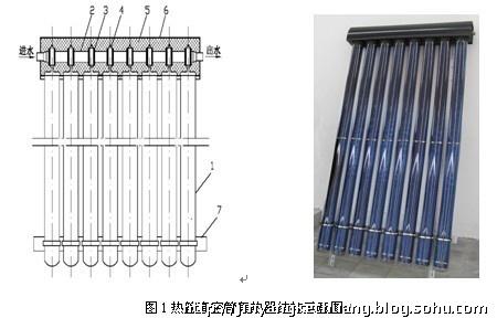 热管式真空管集热器基本结构及工作原理 热管式真空管集热器由真空