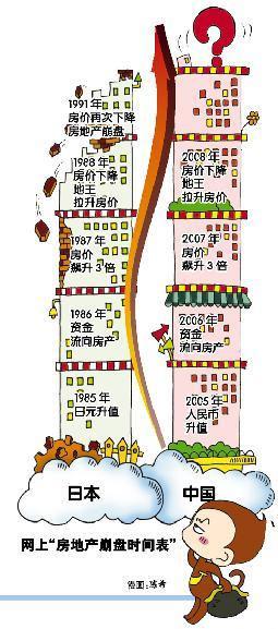 叶楚华版中国楼市崩盘时间表 - 梦里水乡 - 15996090026 的博客