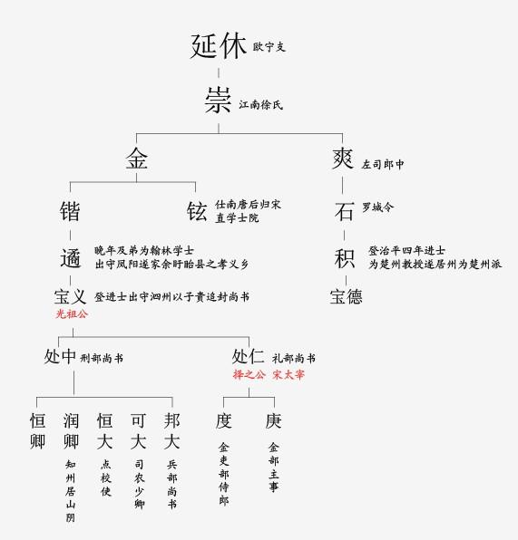 浙东长条控制手柄电路图