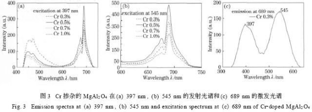 电路 电路图 电子 原理图 640_230