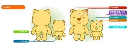 我是小熊优彼-小熊优彼的宝贝家-搜狐博客