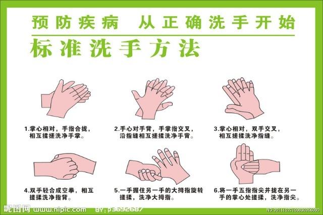 图片卡通幼儿园洗手步骤图幼儿园洗手方法幼儿